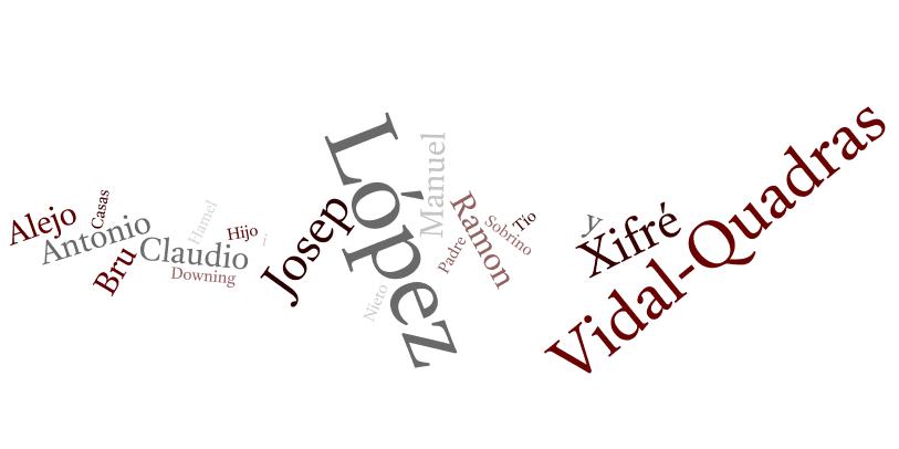 Repeticiones en el árbol genealógico de los indianos
